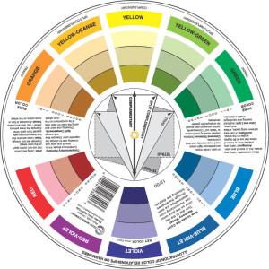 colour-wheel1
